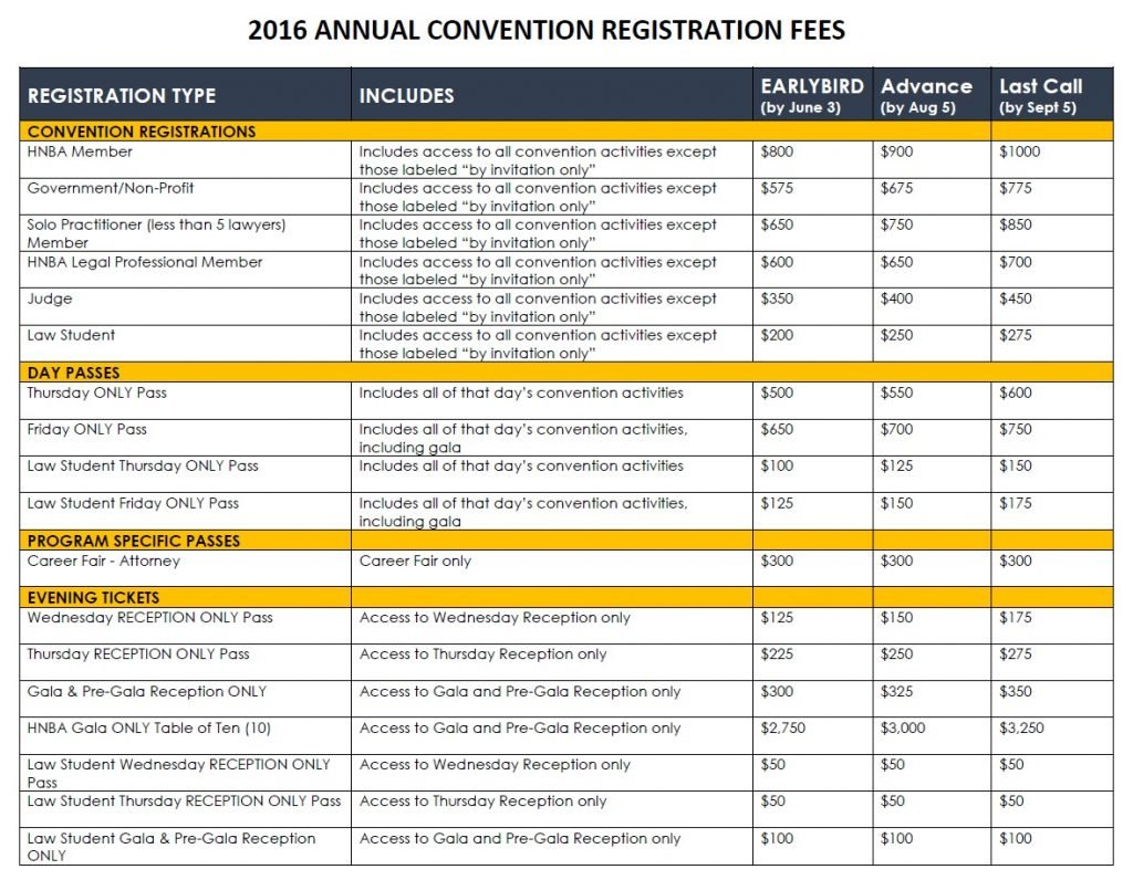 AC2016 Registration Fees Graphic