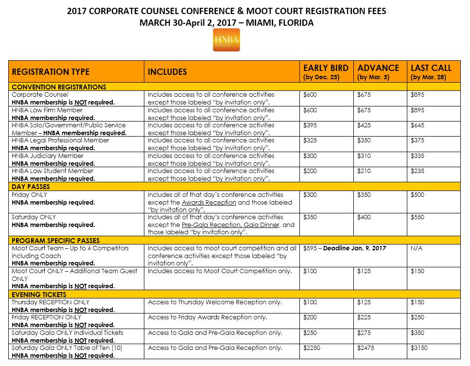 ccc2017-reg-fees